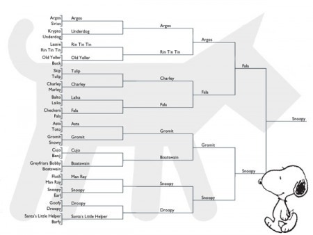Bracketology: The Final Four
